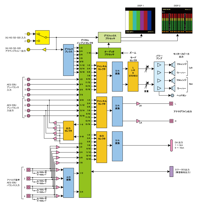 SP-VM1_block