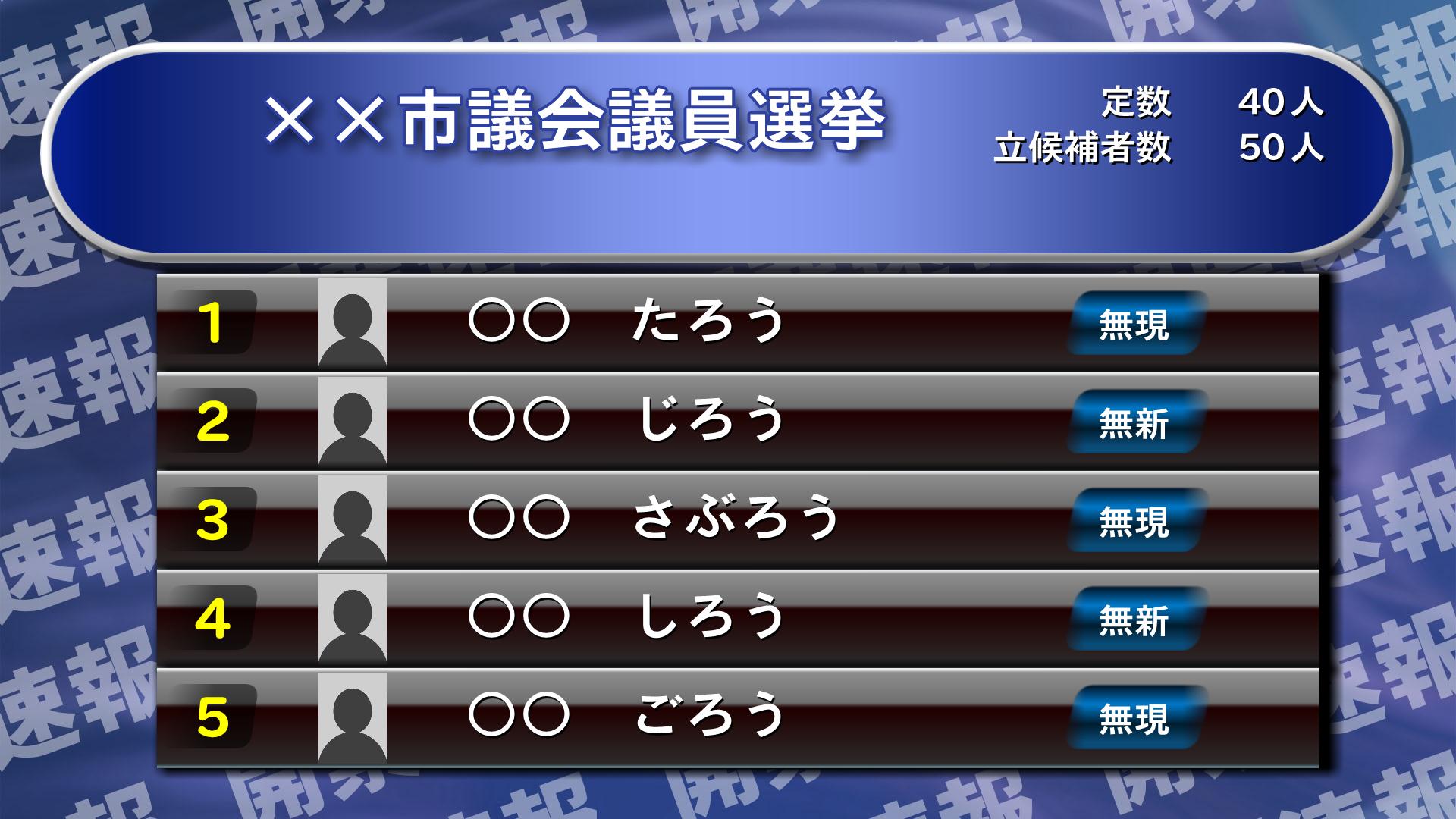 送出例_開票立候補一覧(5名)