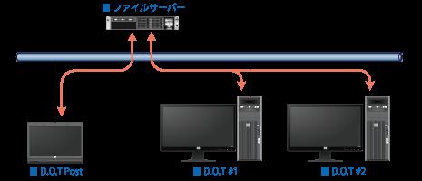DOT_6_0