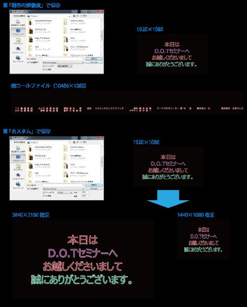 DOT_A4-P3