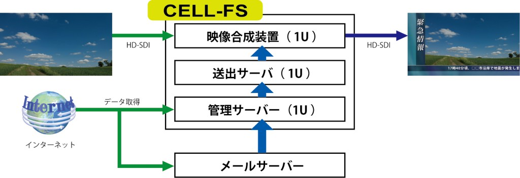 CELL-FS_03