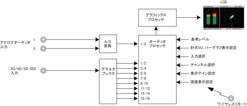 LjM3-3G_block_01