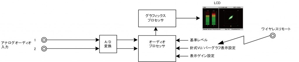 LjM3_block_01
