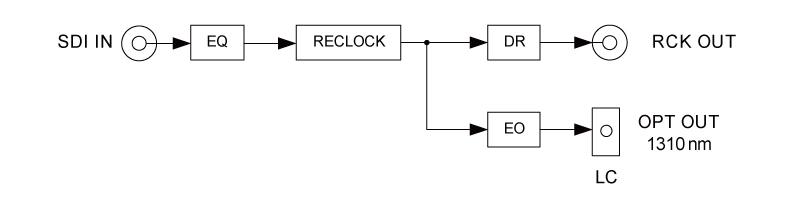EOD5101-12G-13T_block