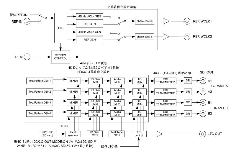 DSG5112-12G_block202012