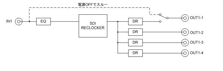 DVD5001_BLOCK