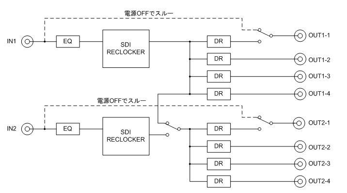 DVD5002_BLOCK