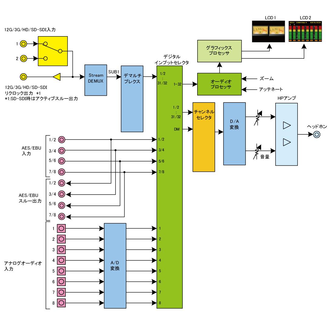 VUM2_Pre-12G_block