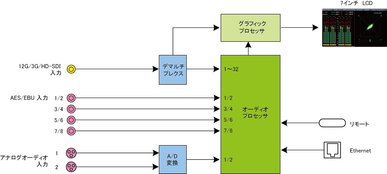 LjM3a-12G_block