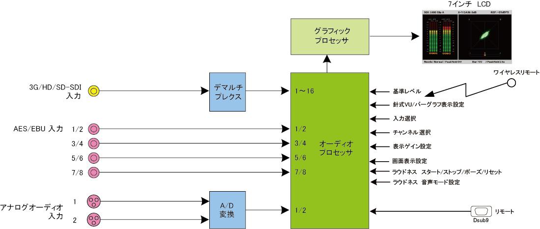 LjM3a-3G_block