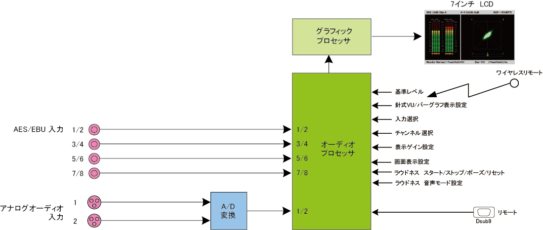 LjM3a_block