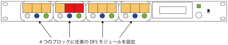 RMT5001-DFS_01