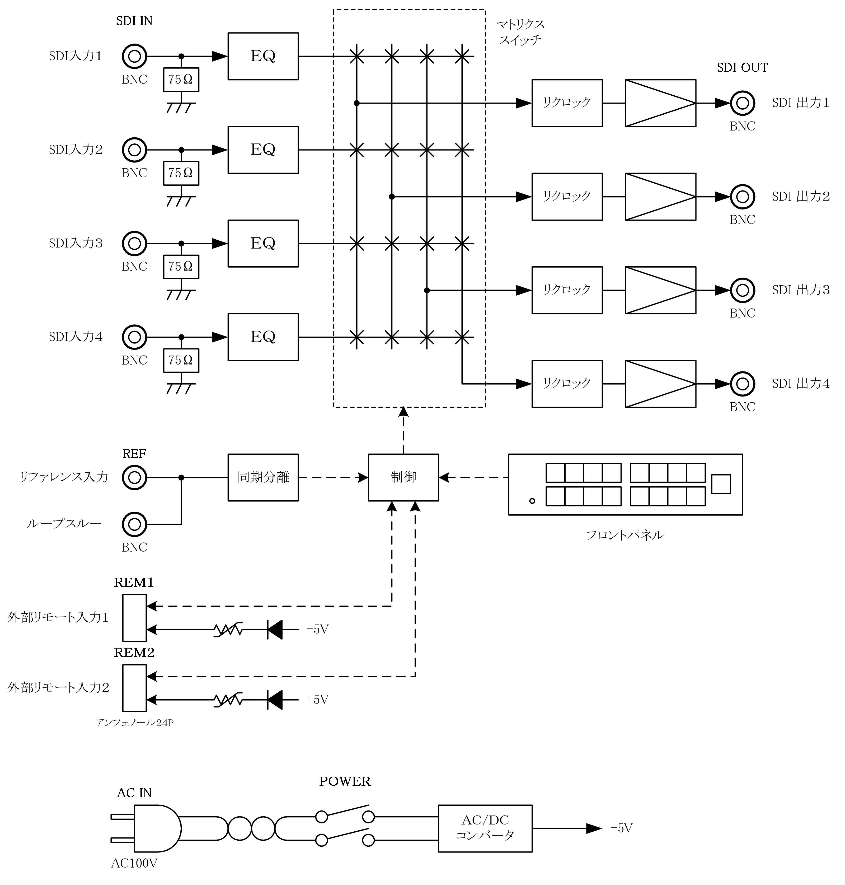 E44VHD_block_diag