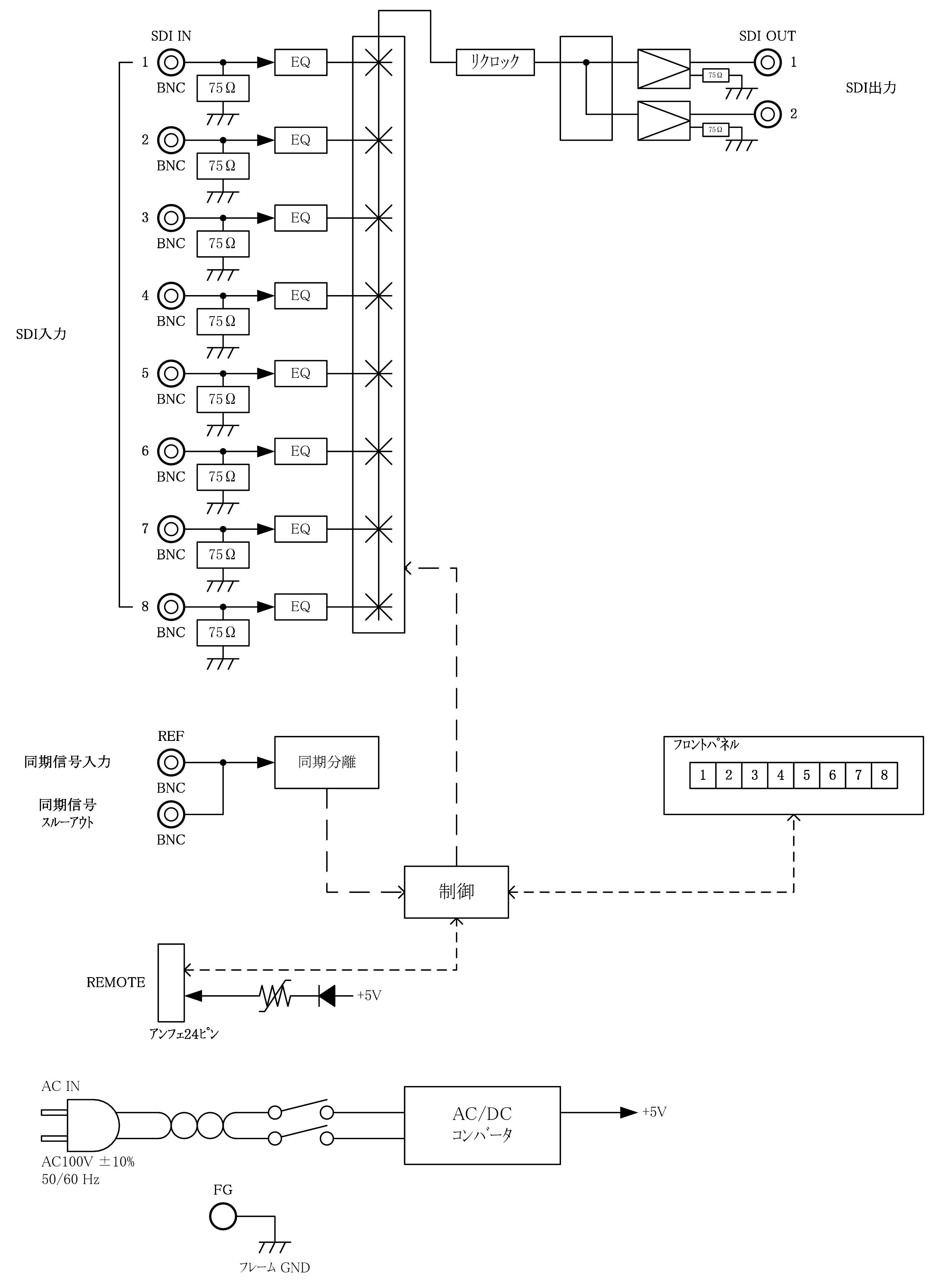 E81VHD_block_diag