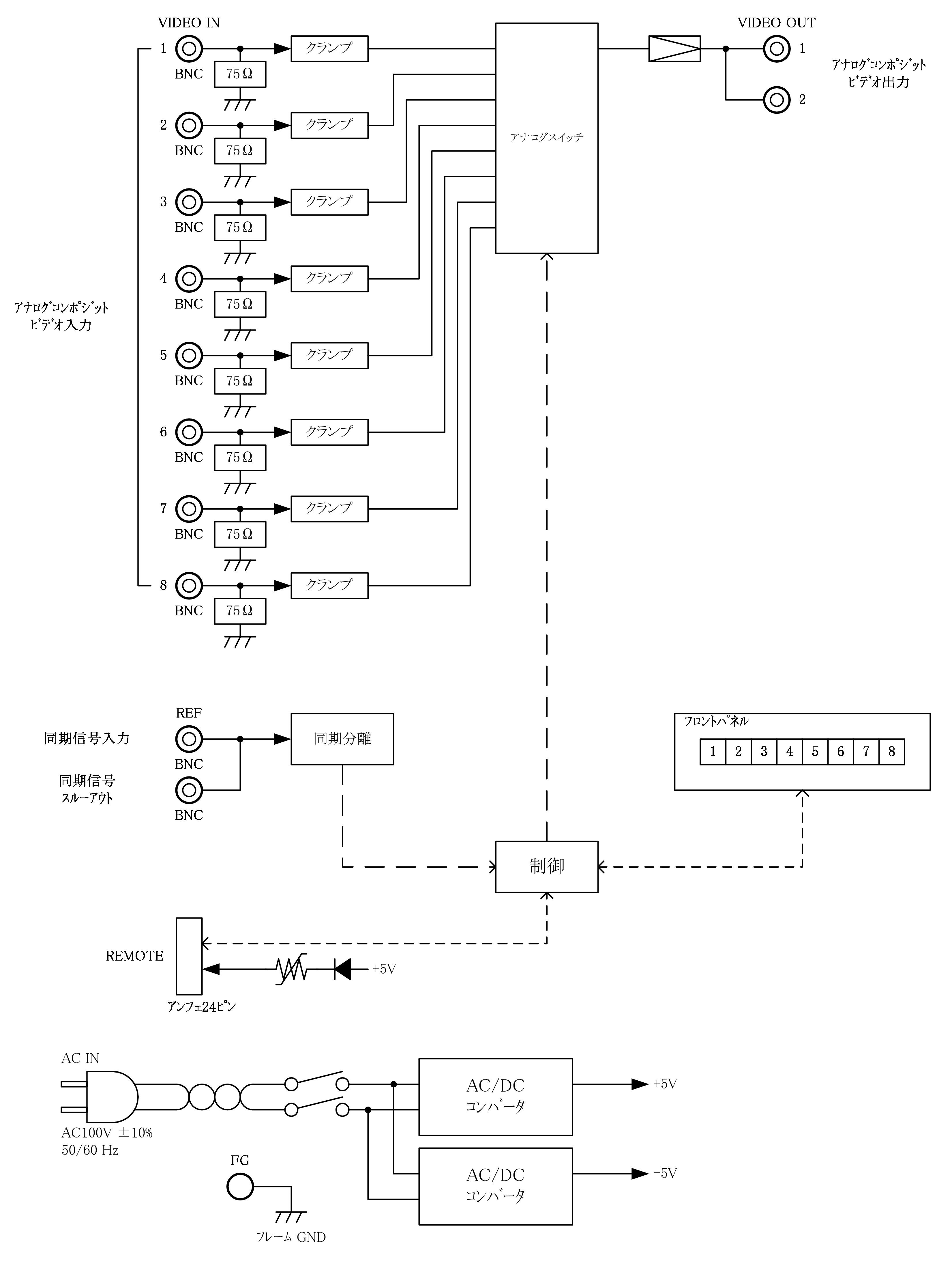 E81V_block_diag