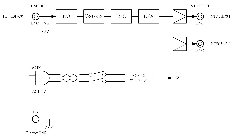 EHV-DC_block_diag