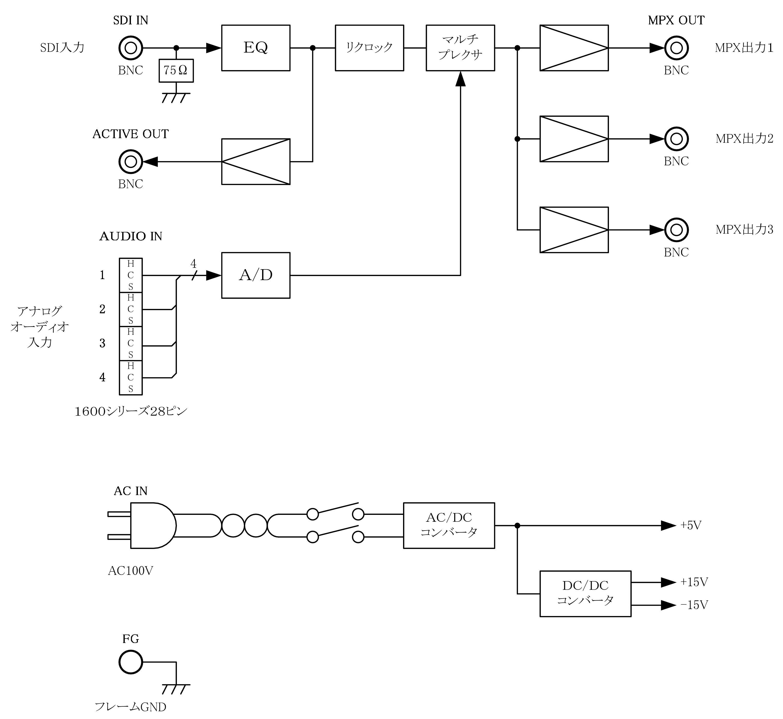 EHV-MPX_block_diag